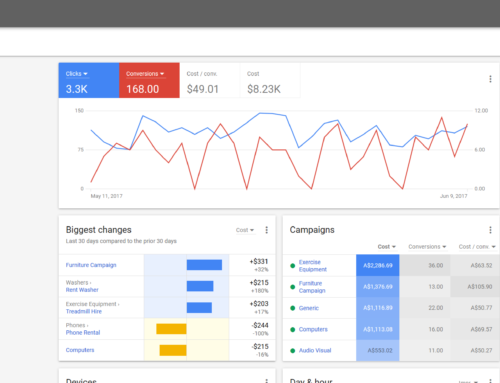 Should You Switch to the New AdWords Interface Beta?